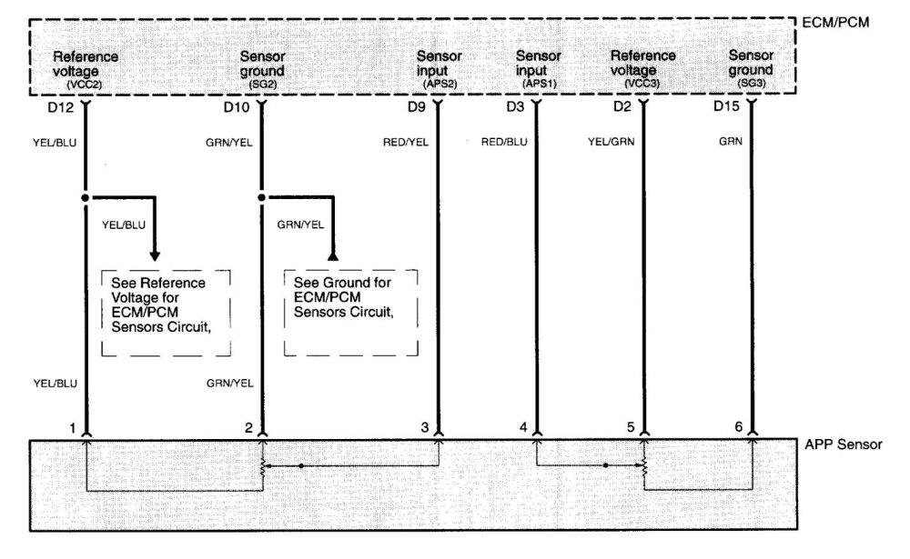 medium resolution of  acura tl wiring diagram fuel control part 12