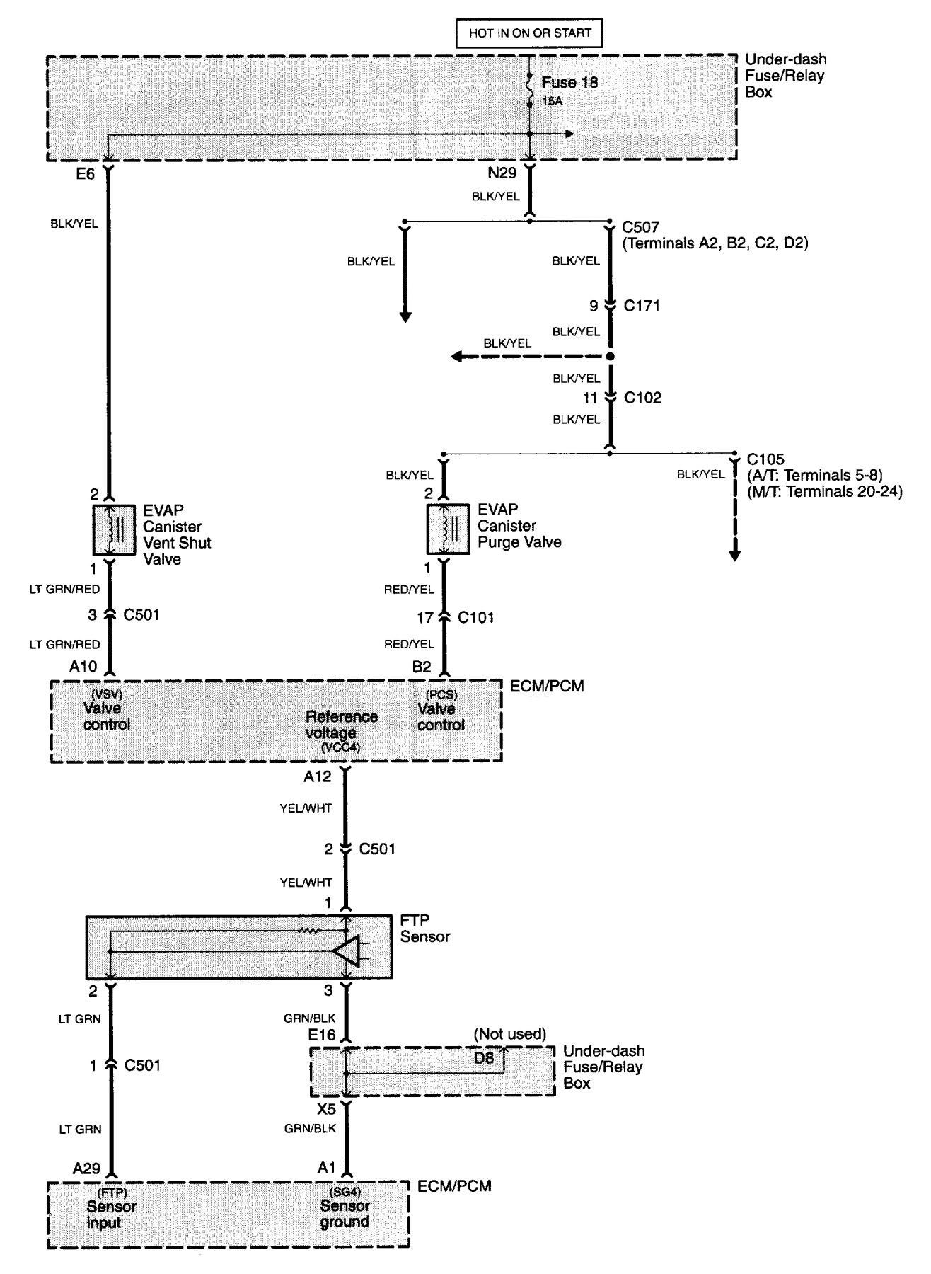hight resolution of 2007 acura rdx fuse box diagram pontiac sunfire fuse box home ac wiring diagram home ac wiring diagram