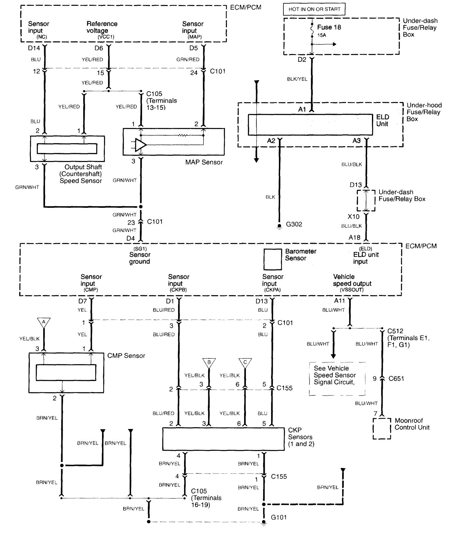 1999 acura cl stereo wiring diagram cable tv house nissan almera 2006 fuse box master cylinder