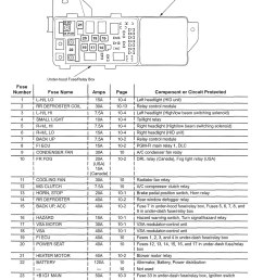 acura tl 2005 wiring diagrams fuse panel carknowledge 2005 acura rl fuse diagram 2004 acura tl fuse diagram [ 1463 x 1839 Pixel ]