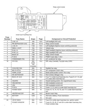 Acura TL (2005)  wiring diagrams  fuse panel  CARKNOWLEDGE