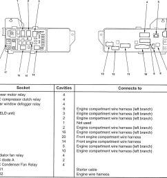 acura tl 2005 wiring diagrams fuse panel carknowledge 2005 acura tl interior 2006 acura tl [ 1321 x 1147 Pixel ]