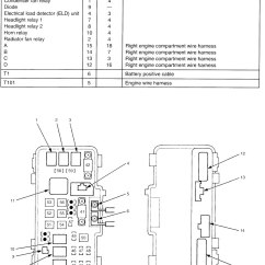 Fuse Board Wiring Diagram 2000 Toyota Camry Acura Tl 2001 Diagrams Panel Carknowledge