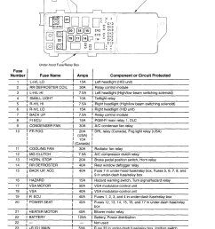 acura tl wiring diagram fuse panel part 1  [ 1505 x 1759 Pixel ]