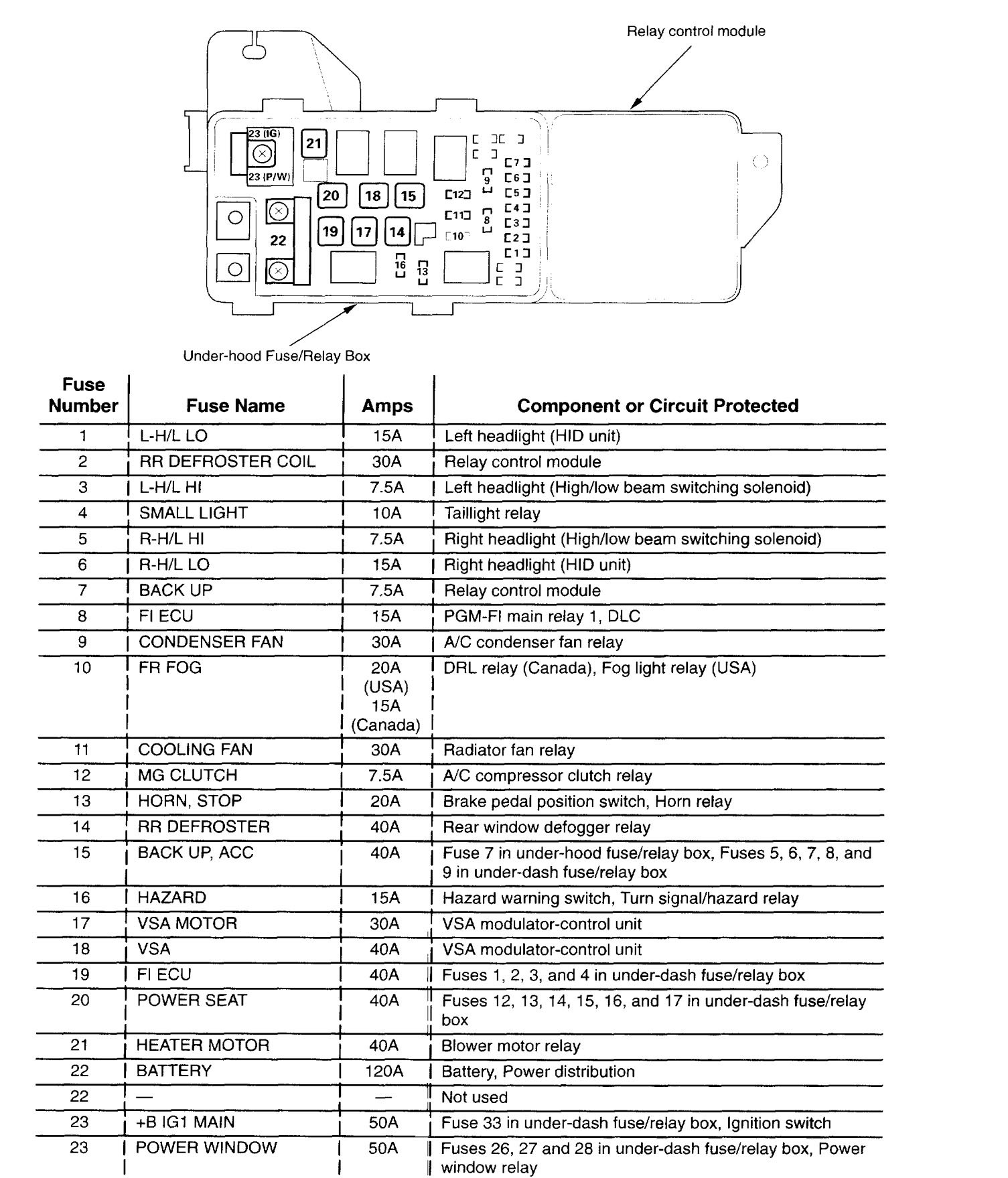 hight resolution of acura tl wiring diagram fuse panel part 1