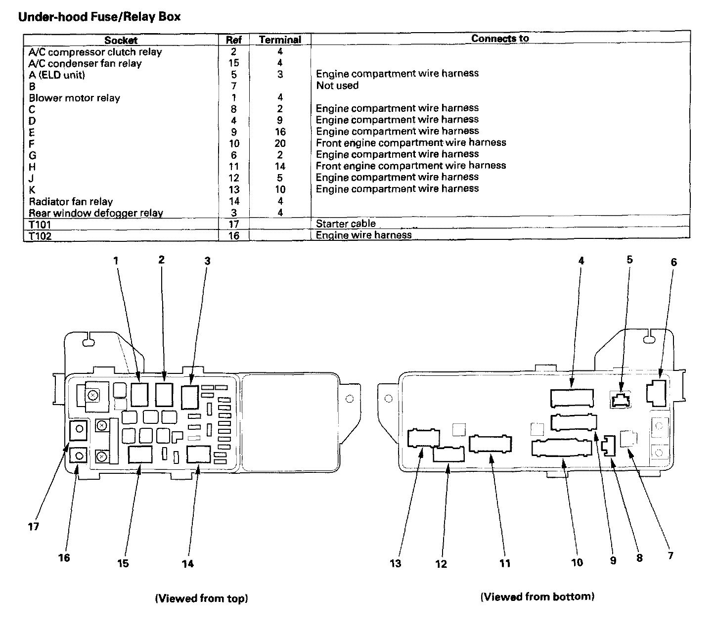 fuse board wiring diagram electrical household diagrams acura tl 2006 panel carknowledge