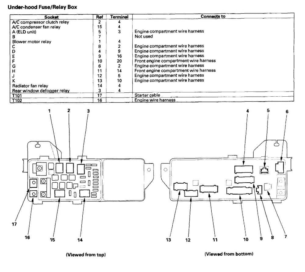 medium resolution of 1995 lumina fuse box for wiring library