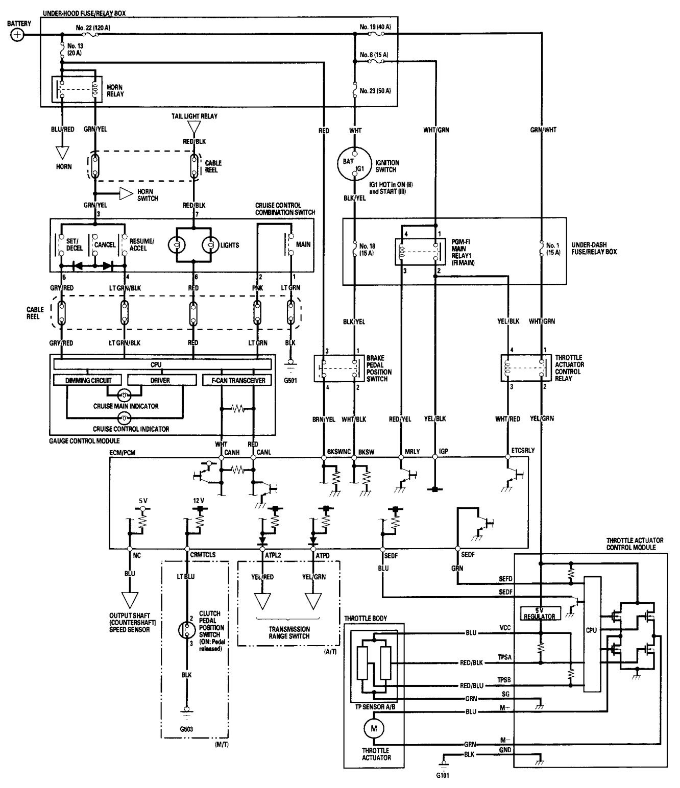 Kenworth T800 Engine Fan Wiring Diagram
