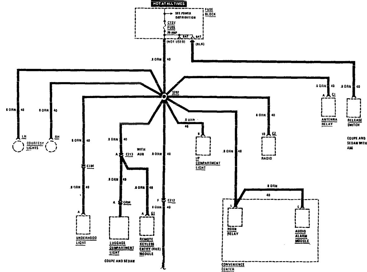 hight resolution of buick century wiring diagram fuse panel part 2