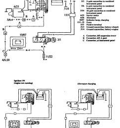volvo 760 1990 wiring diagrams charging system volvo 760 wiring diagram [ 936 x 1205 Pixel ]