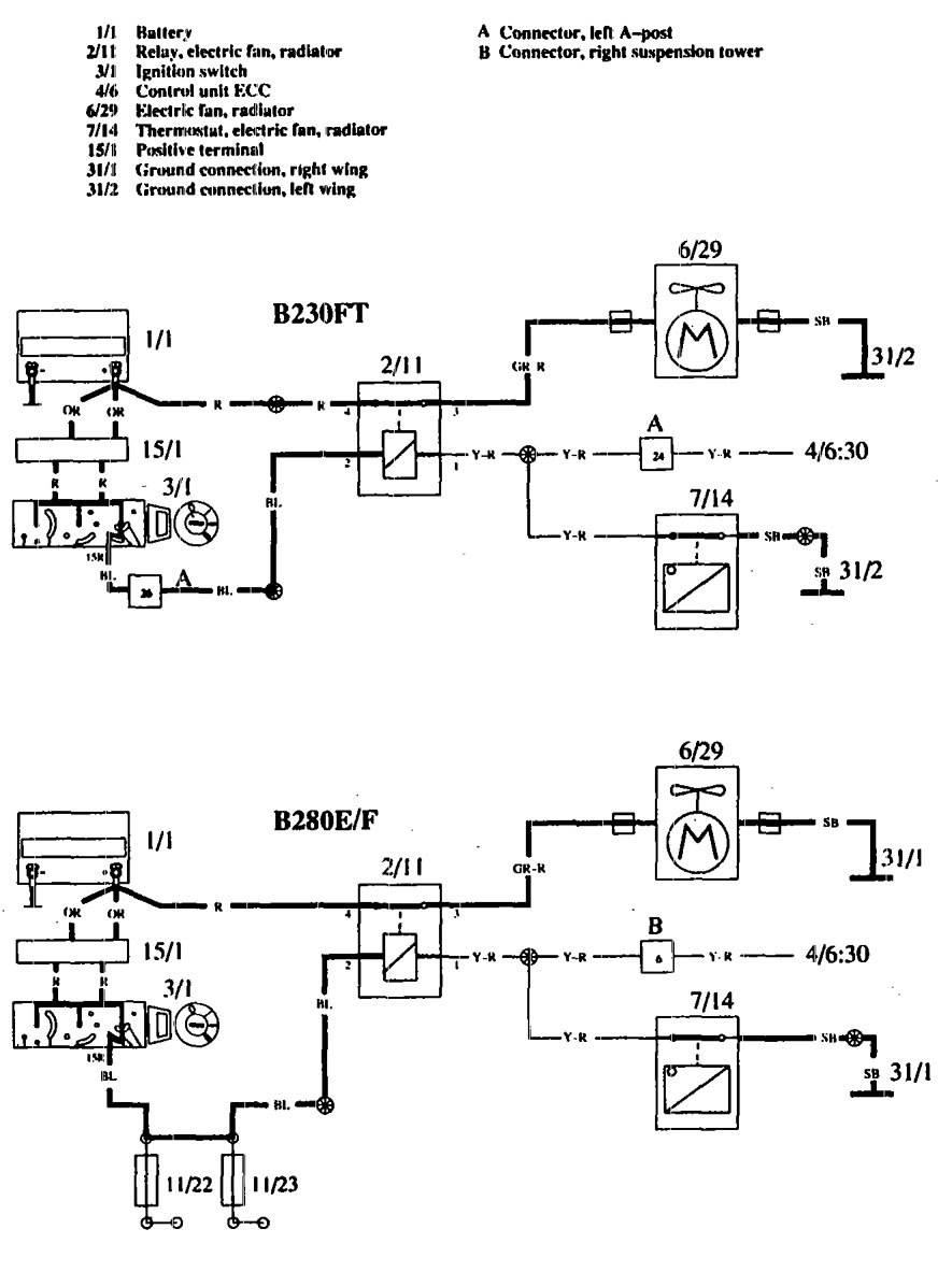 hight resolution of volvo 760 wiring diagram cooling fans