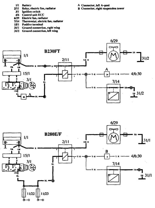 small resolution of volvo 760 1990 wiring diagrams cooling fans