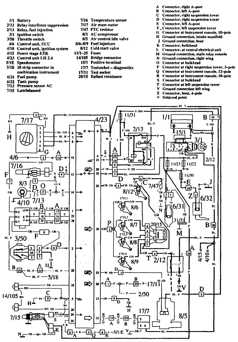 95 Volvo 940 Radio Wiring Diagram Volvo Fuel Pump Wiring