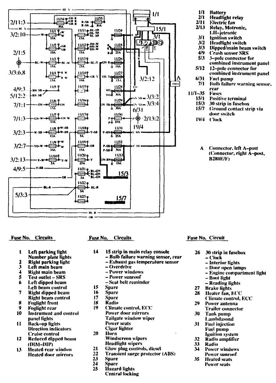07 ford star fuse diagram