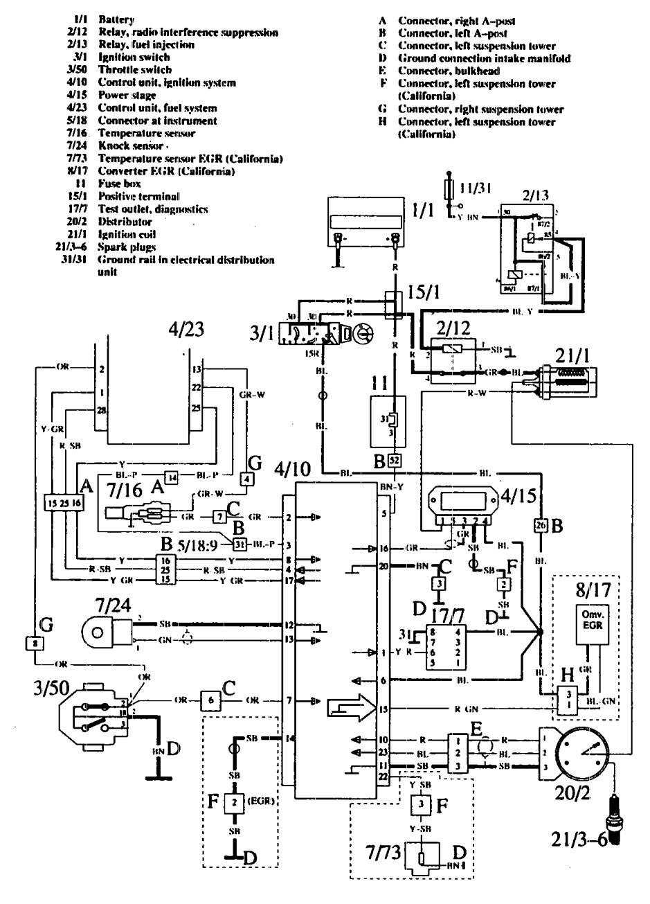 Volvo 740 Ignition Wiring Diagram. Volvo. Auto Fuse Box