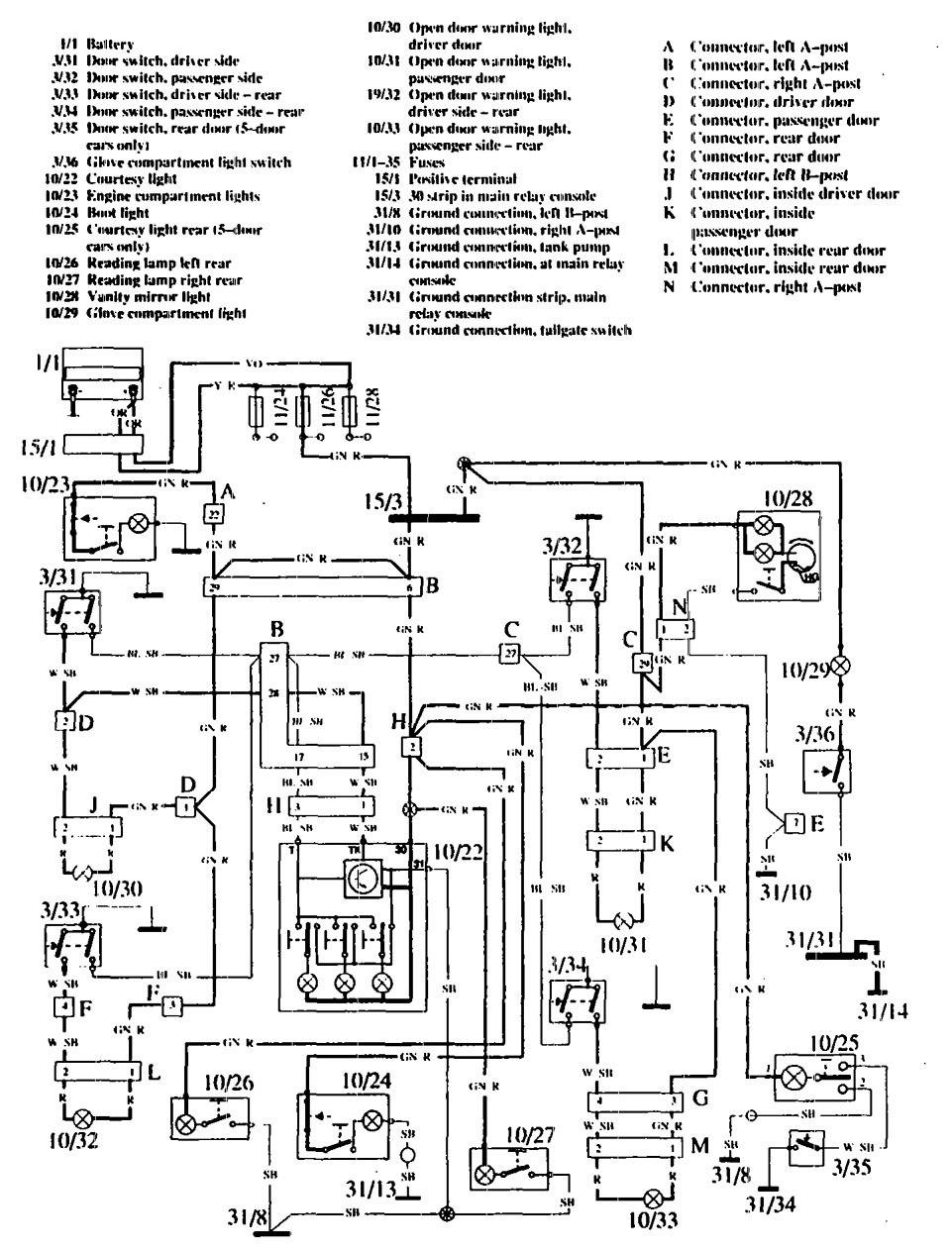 hight resolution of volvo 760 wiring diagram interior lighting