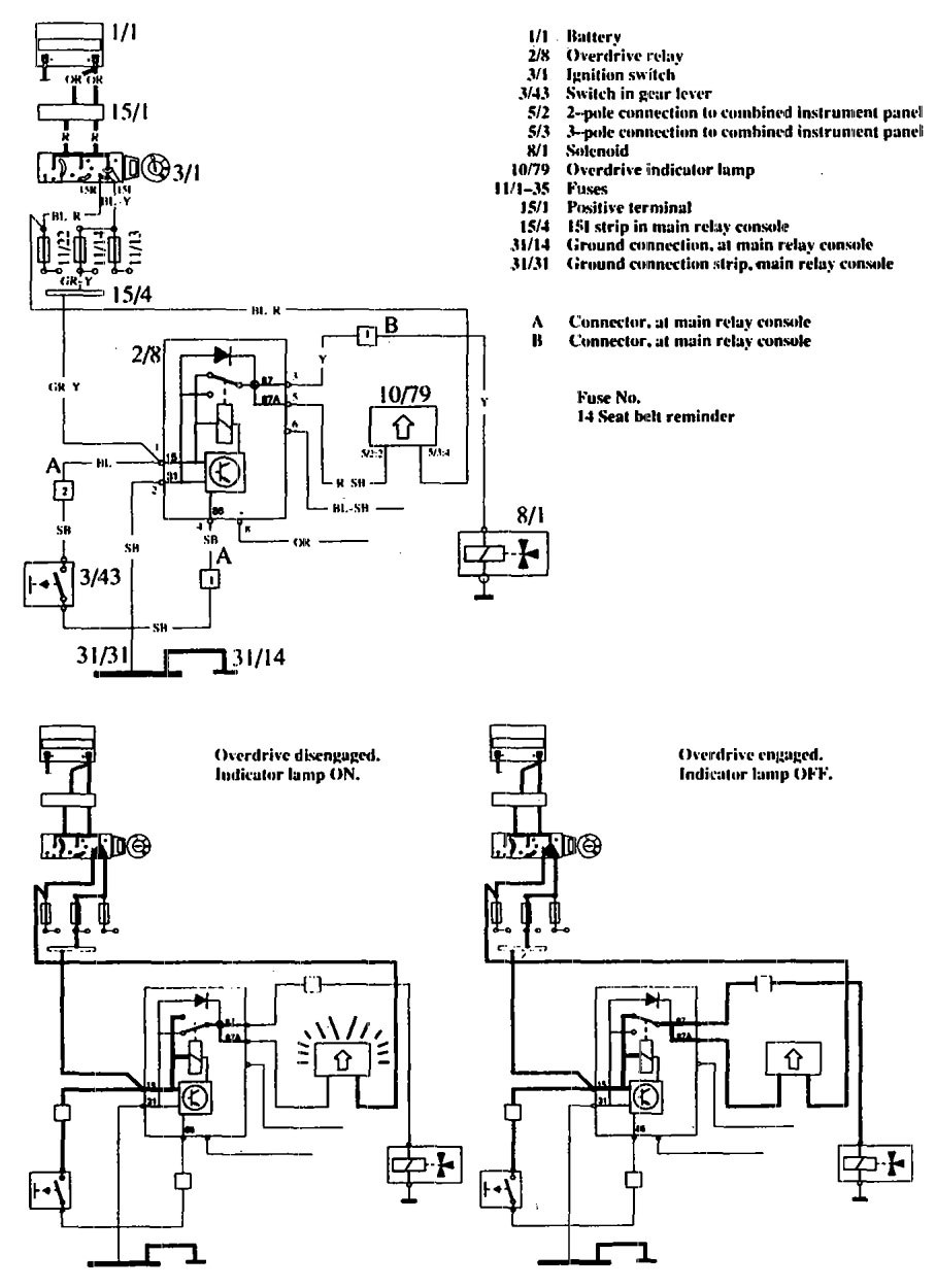 hight resolution of volvo 760 wiring diagram overdrive controls