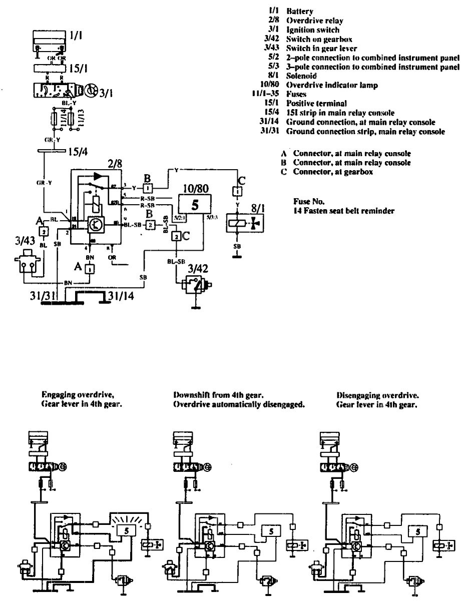 medium resolution of volvo 760 1990 wiring diagrams overdrive controls