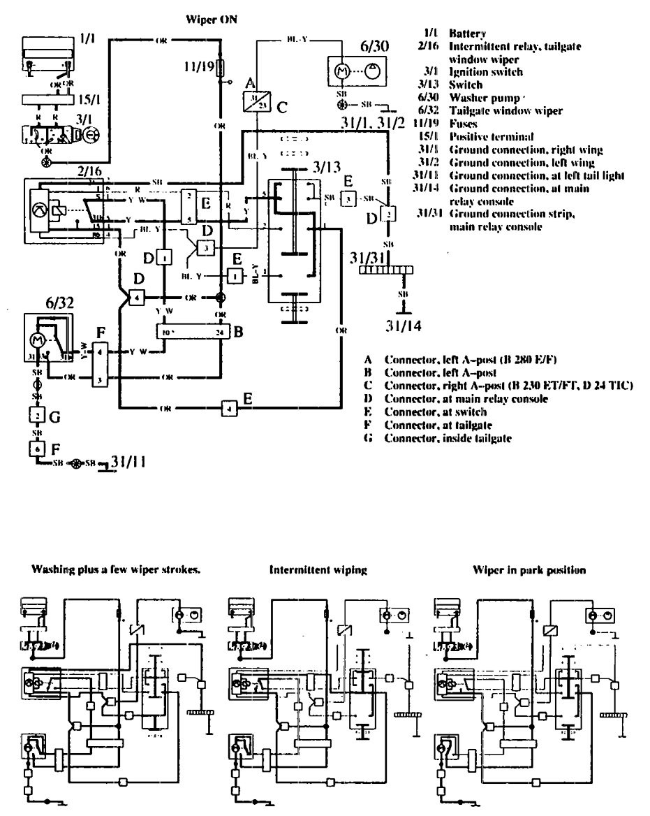 Volvo V50 Fuse Box Wiper Auto Electrical Wiring Diagram In Related With