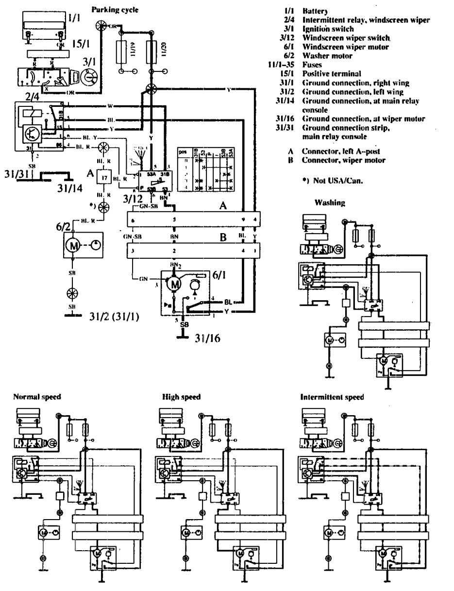 hight resolution of volvo 760 1990 wiring diagrams wiper washer