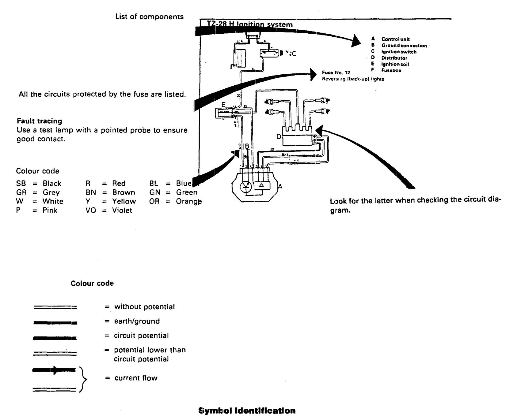 hight resolution of volvo 780 1990 1991 wiring diagrams symbol id