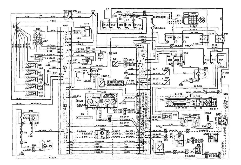 medium resolution of 1994 volvo 850 stereo wiring diagram 1994 volvo 850 air 1995 volvo 850 radio wiring diagram