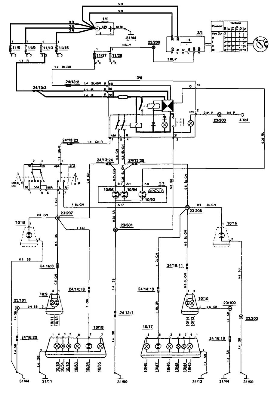 hight resolution of volvo 850 1993 wiring diagrams hazard lamp bagram airfield diagram hazard diagram falling risk
