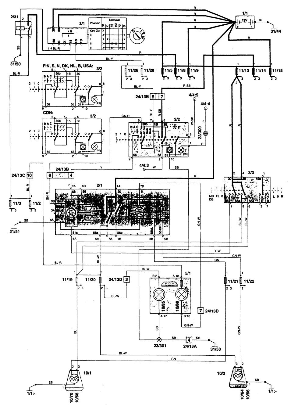 [DIAGRAM] Volvo 850 1995 Electrical Wiring Diagram Instant