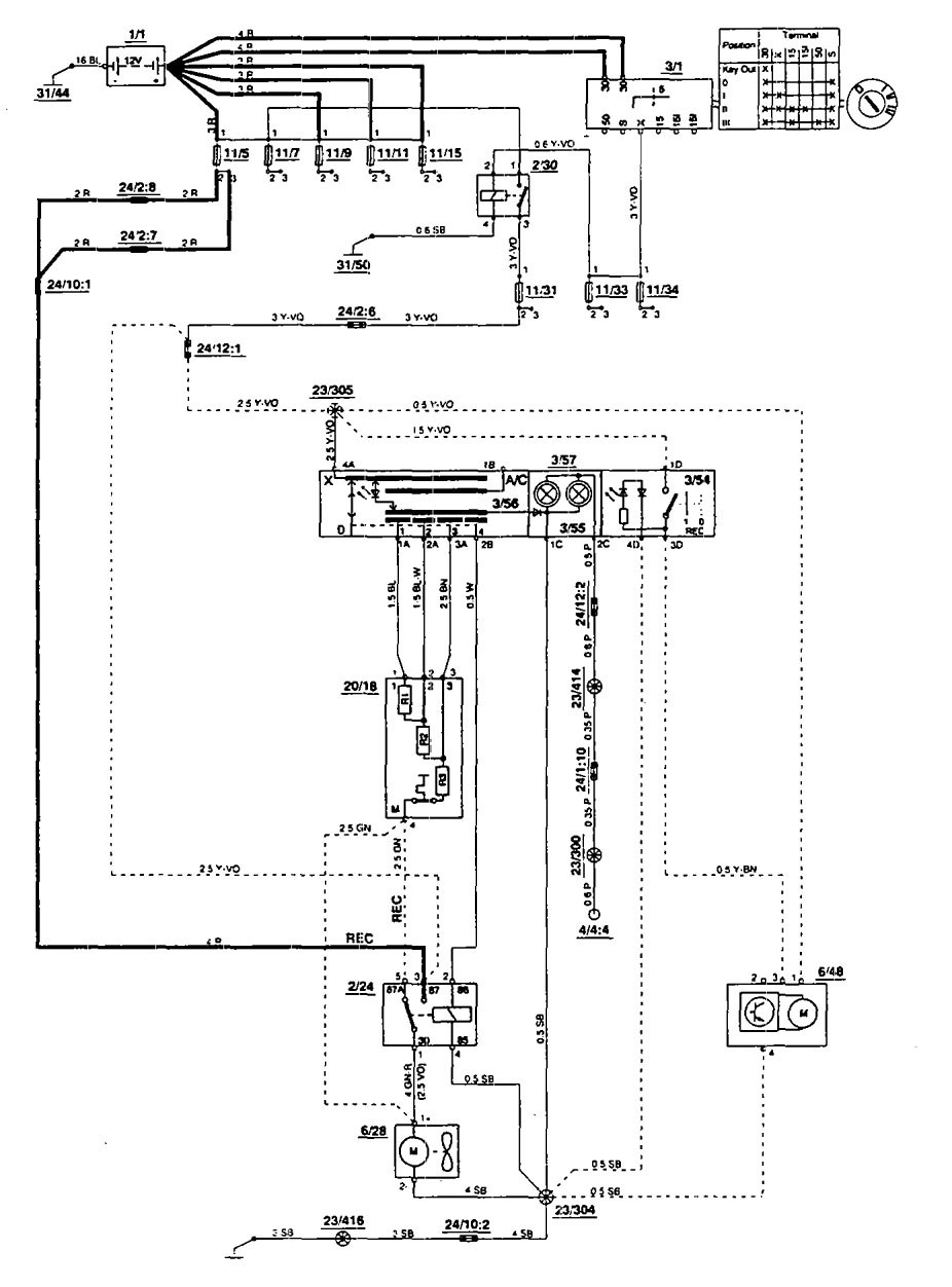 1997 Volvo 850 Ignition Diagram. Volvo. Auto Parts Catalog
