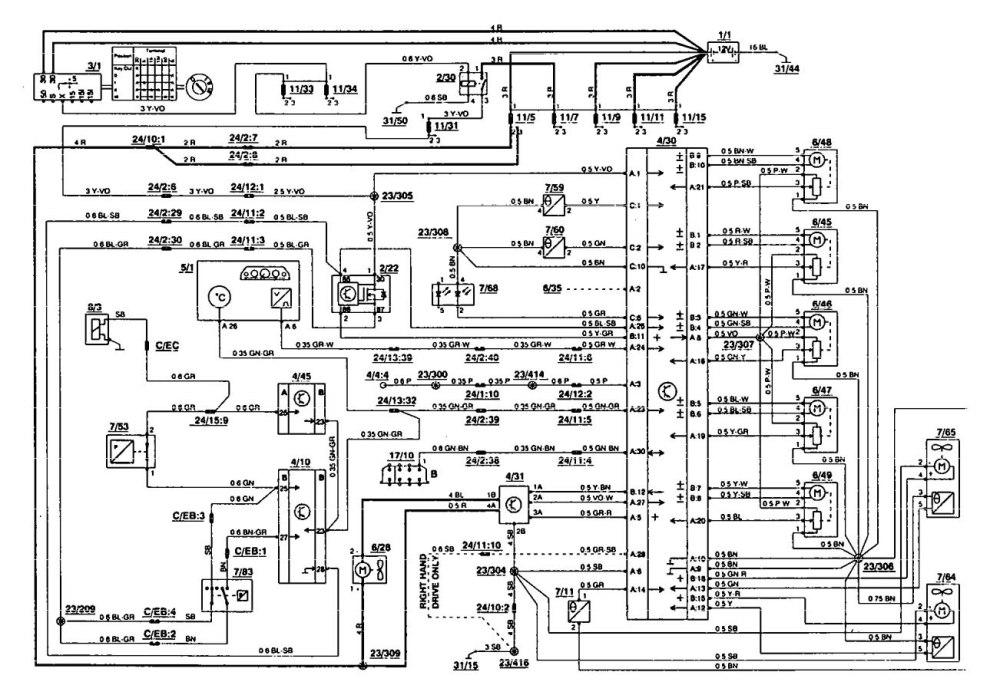 medium resolution of radio wiring diagram for a 1993 volvo 850 wiring diagrams schema rh 52 verena hoegerl de volvo trucks wiring schematic sensors wiring volvo heavy duty