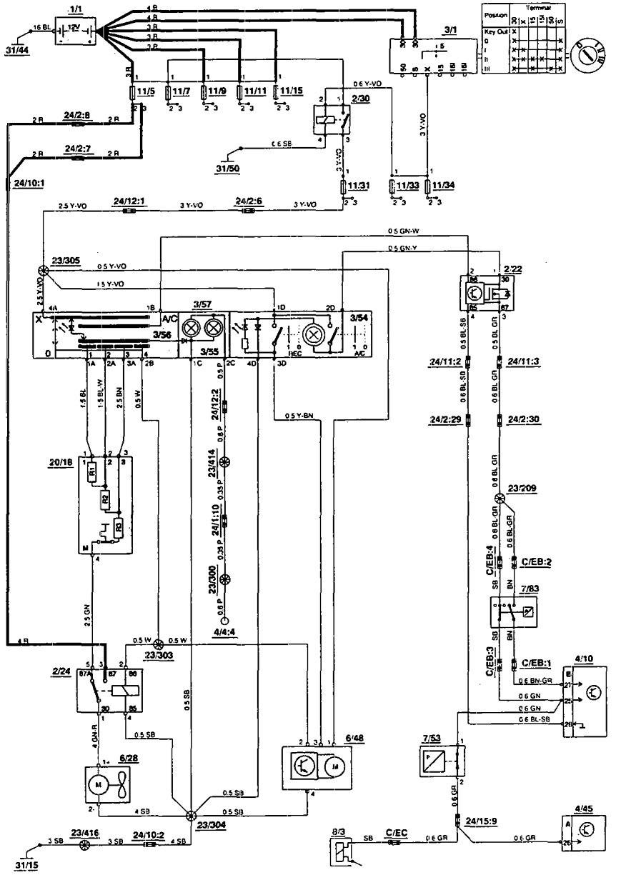 Saab 9 5 Wiring Diagram : 23 Wiring Diagram Images
