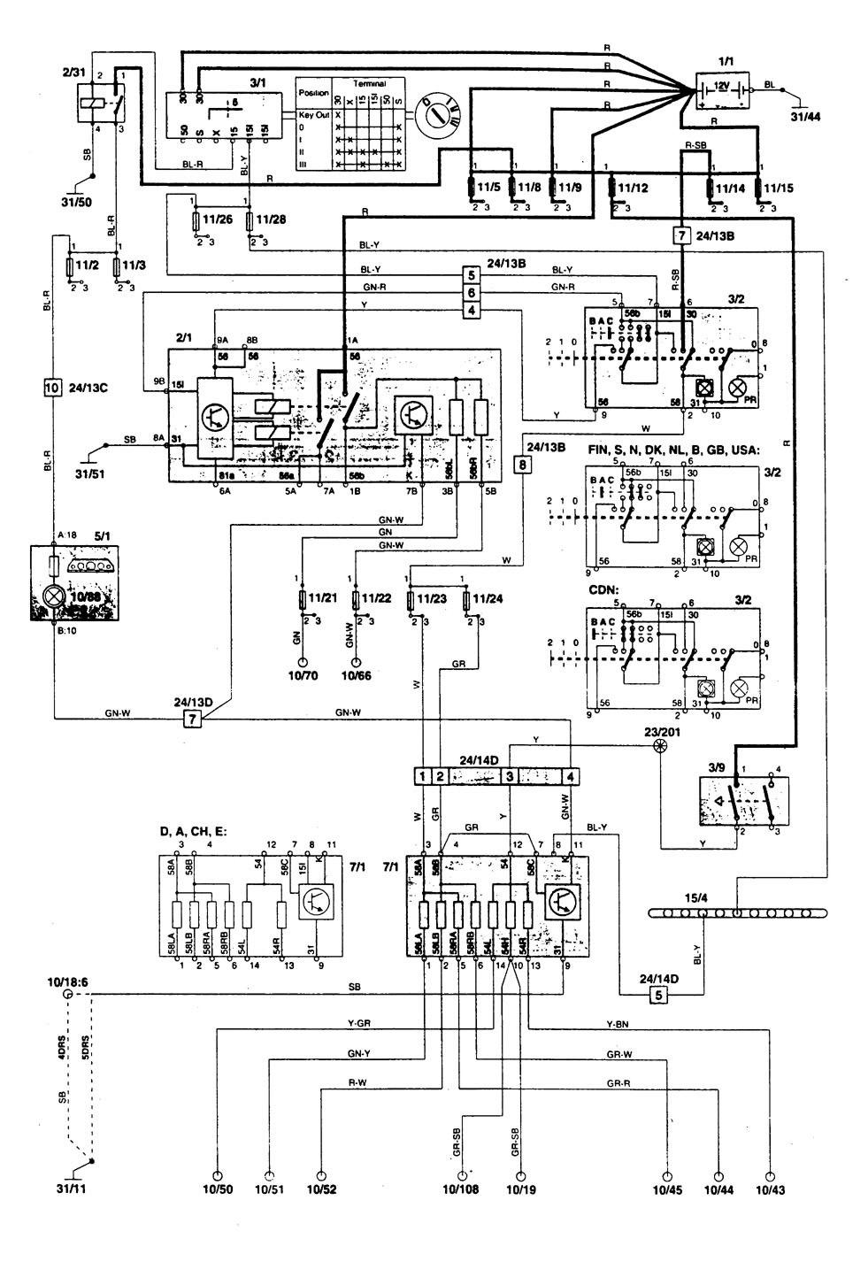 Image Seat Wiring Diagram 1996 Volvo 850 Dodge Omni Wiring