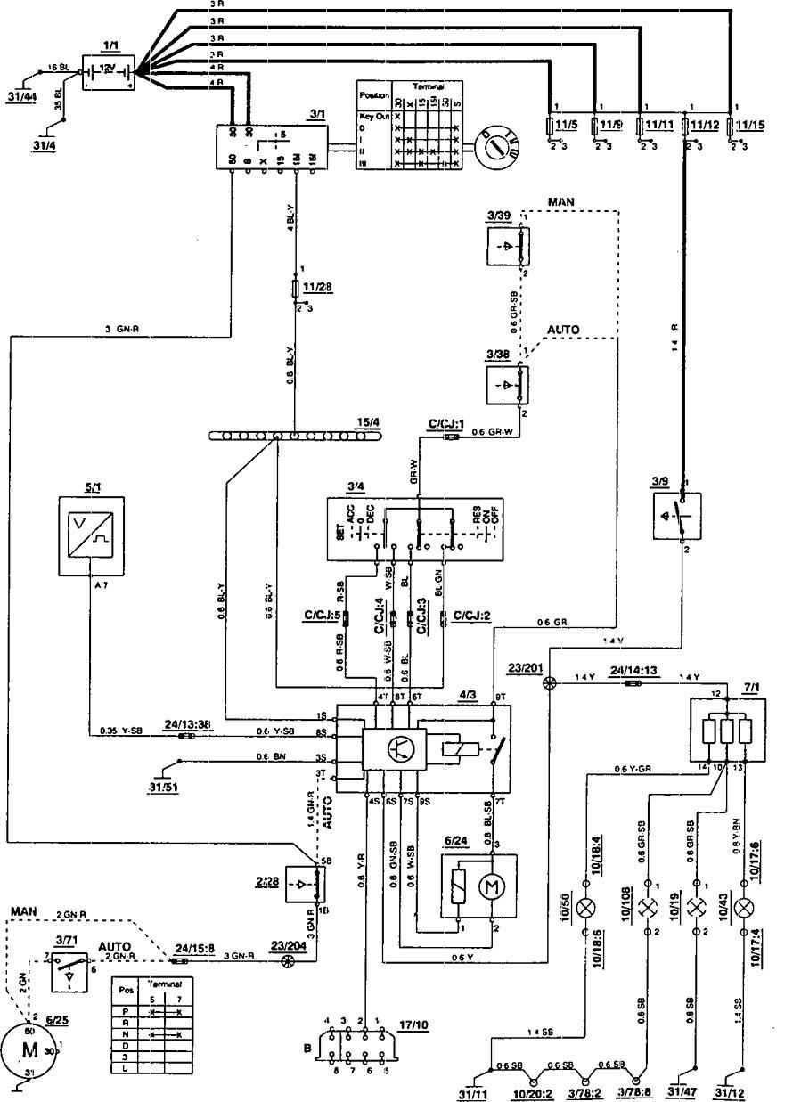hight resolution of 1993 volvo 850 wiring diagram wiring diagram g9radio wiring diagram for a 1993 volvo 850 wiring