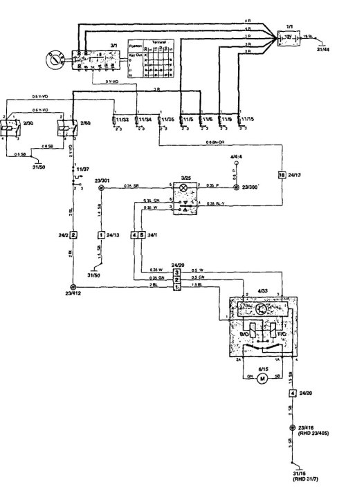 small resolution of 1997 volvo 850 wiring diagram schematics wiring diagrams u2022 volvo 850 engine diagram 1997 volvo