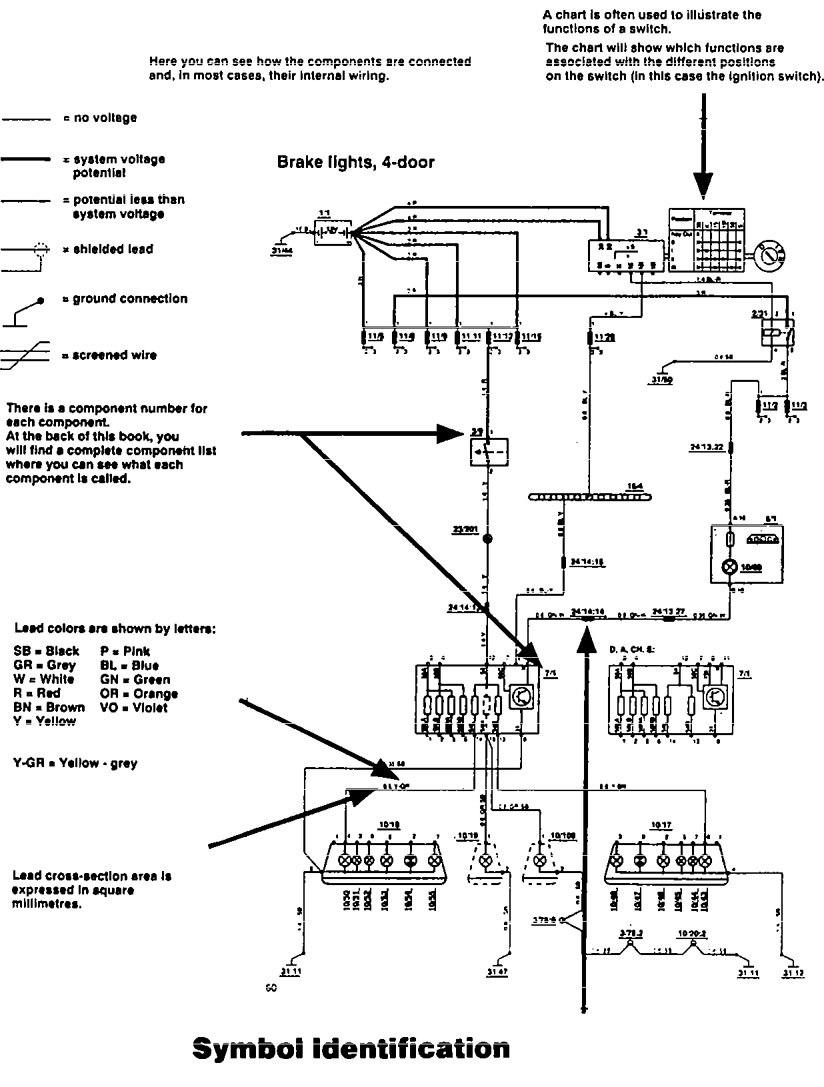 medium resolution of volvo 850 1994 1996 wiring diagrams symbol id