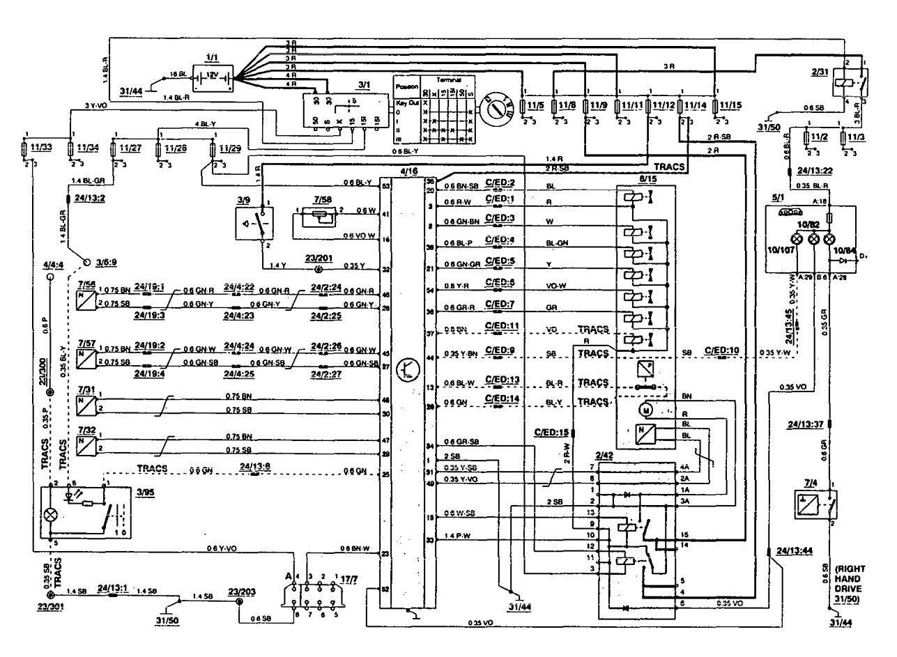volvo wiring diagrams 850 skin diagram worksheet 1995 traction controls