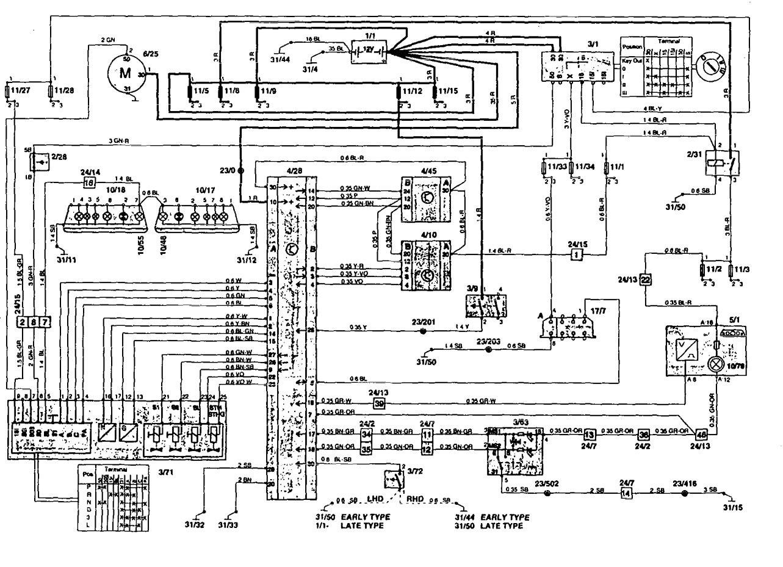 volvo wiring diagrams 850 2006 chevy impala engine diagram 1995 transmission controls