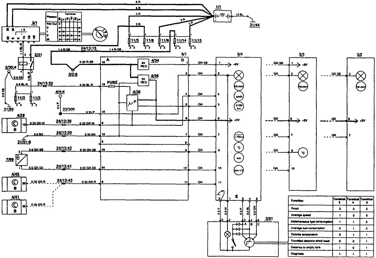 Wiring Diagram For Volvo 850