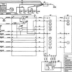 Volvo Wiring Diagrams 850 Emg Diagram 81 60 1993 Trip Computer