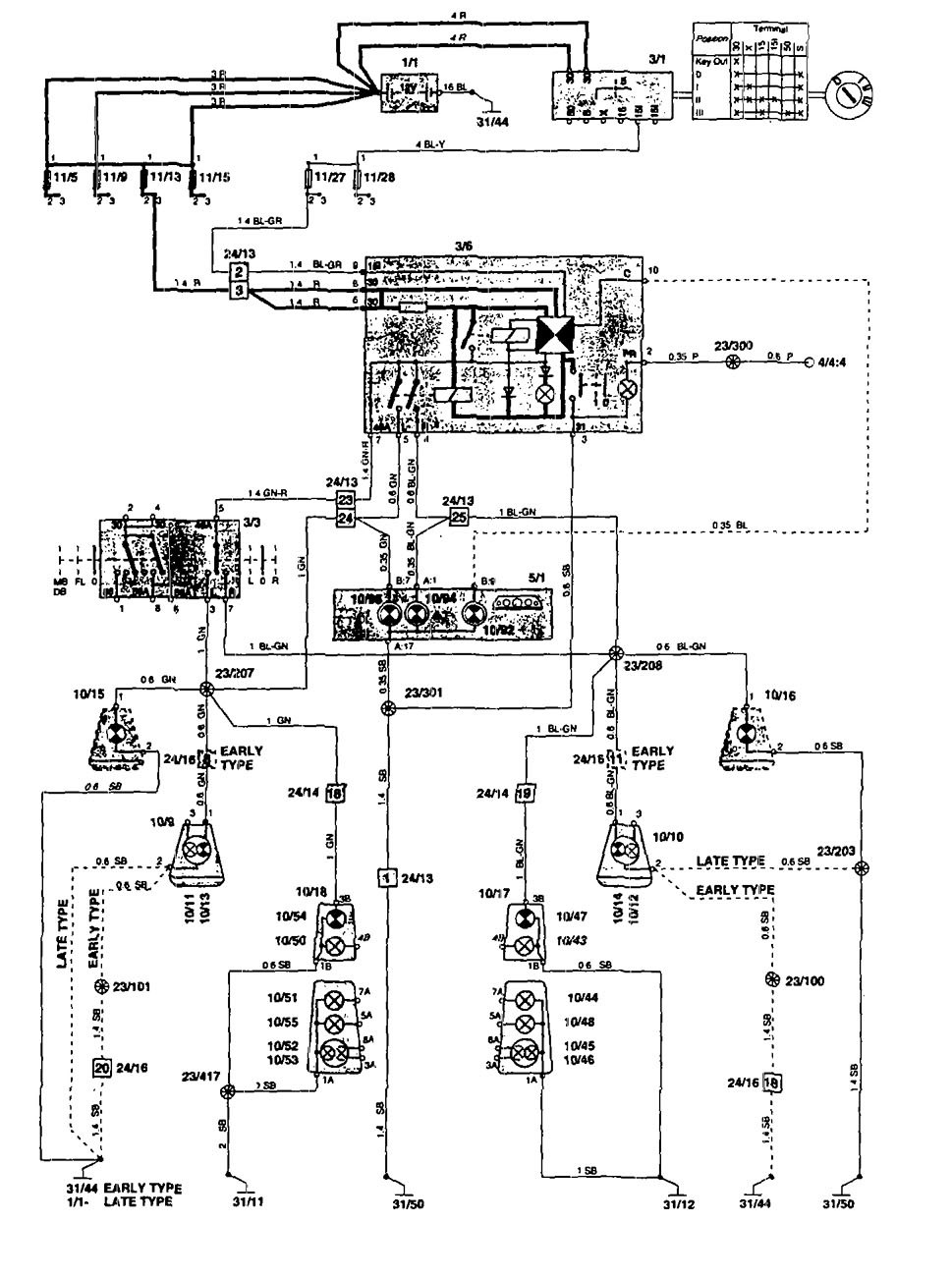 medium resolution of volvo 850 1995 wiring diagrams turn signal lamp