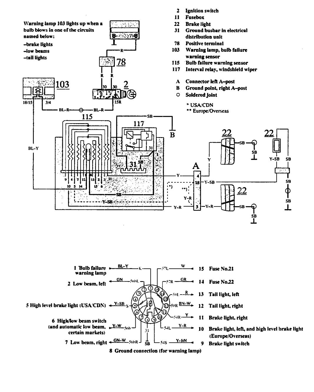 1991 volvo 940 stereo wiring diagram delco remy alternator diagrams audible warning