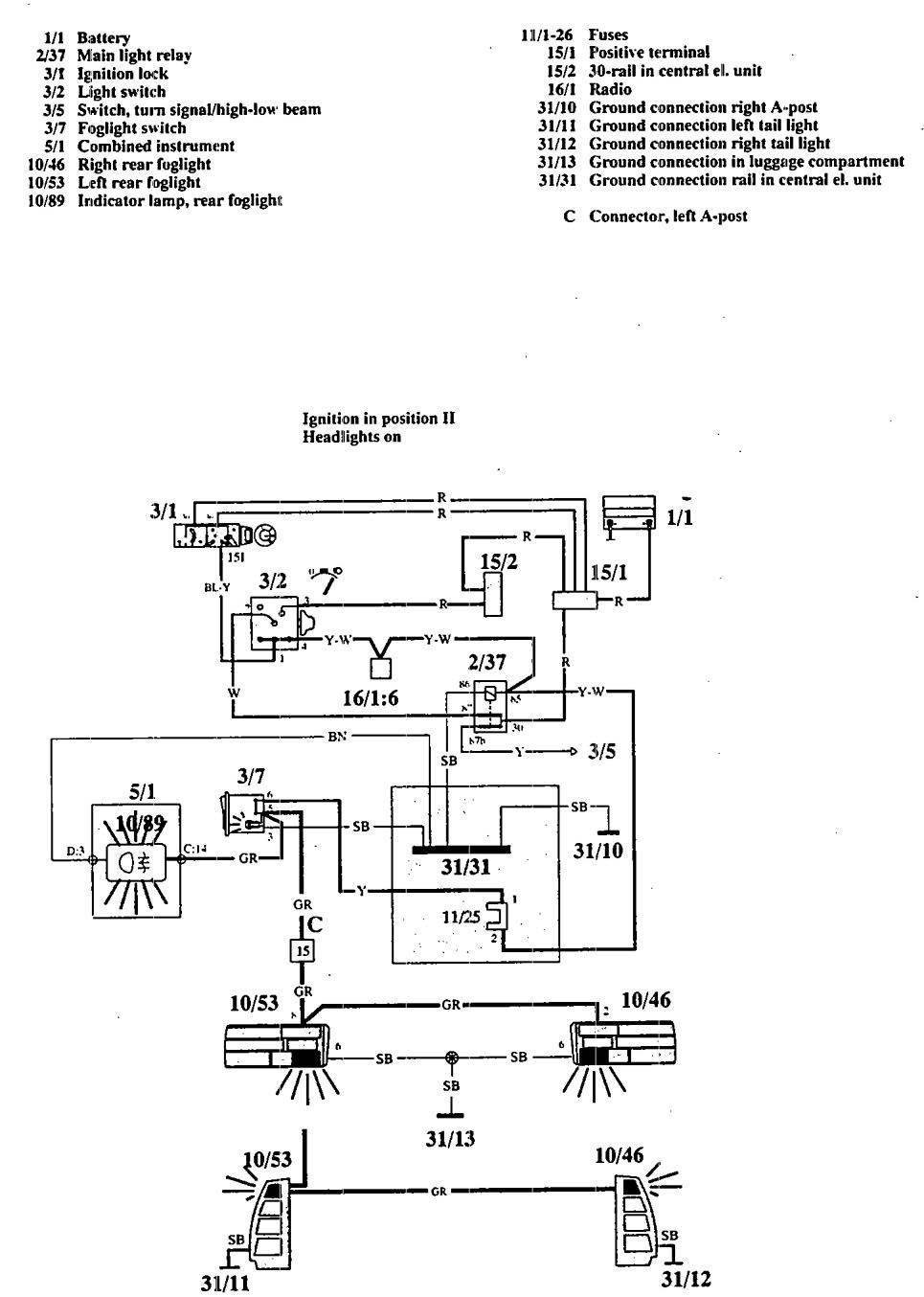 medium resolution of volvo 940 wiring diagram fog lamps