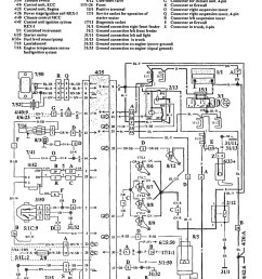 volvo 940 electrical diagram wiring diagram online rh 2 51 shareplm de 1991 volvo 240 tail light wiring diagram 1993 volvo 940 ignition module [ 1035 x 1369 Pixel ]
