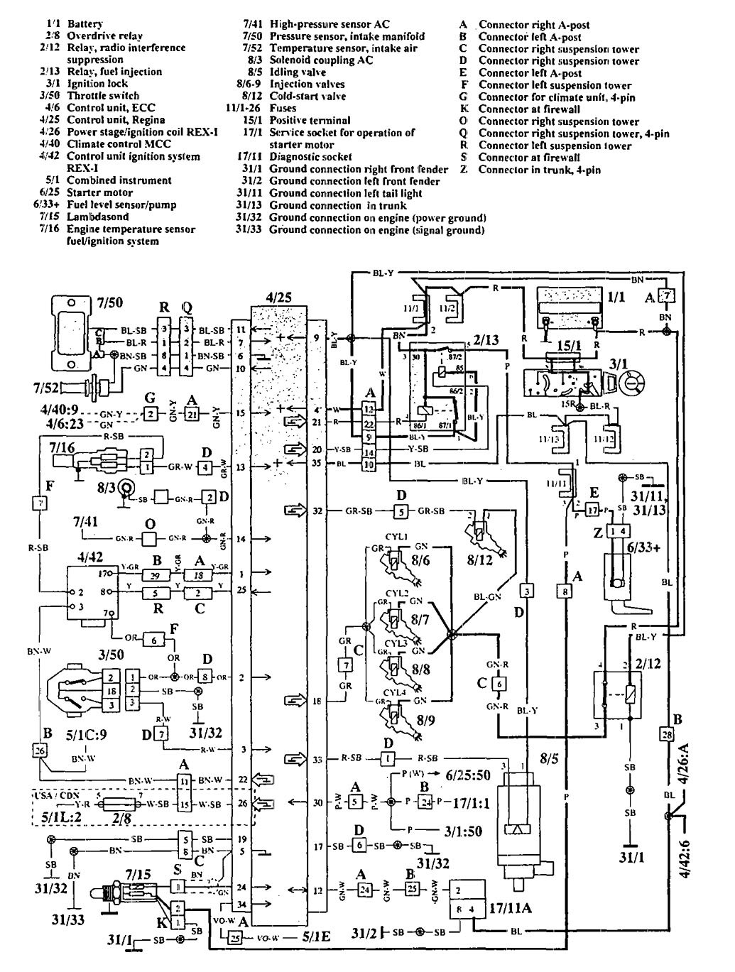 1992 940 gl wiring diagram manual e bookWiring Diagram Also Volvo 960 Wiring Diagram 1992 Moreover Alternator #13