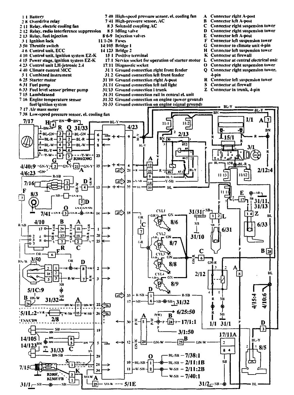 2006 honda accord wiring diagram 2000 chevy blazer stereo volvo 940 (1992) - diagrams fuel controls carknowledge