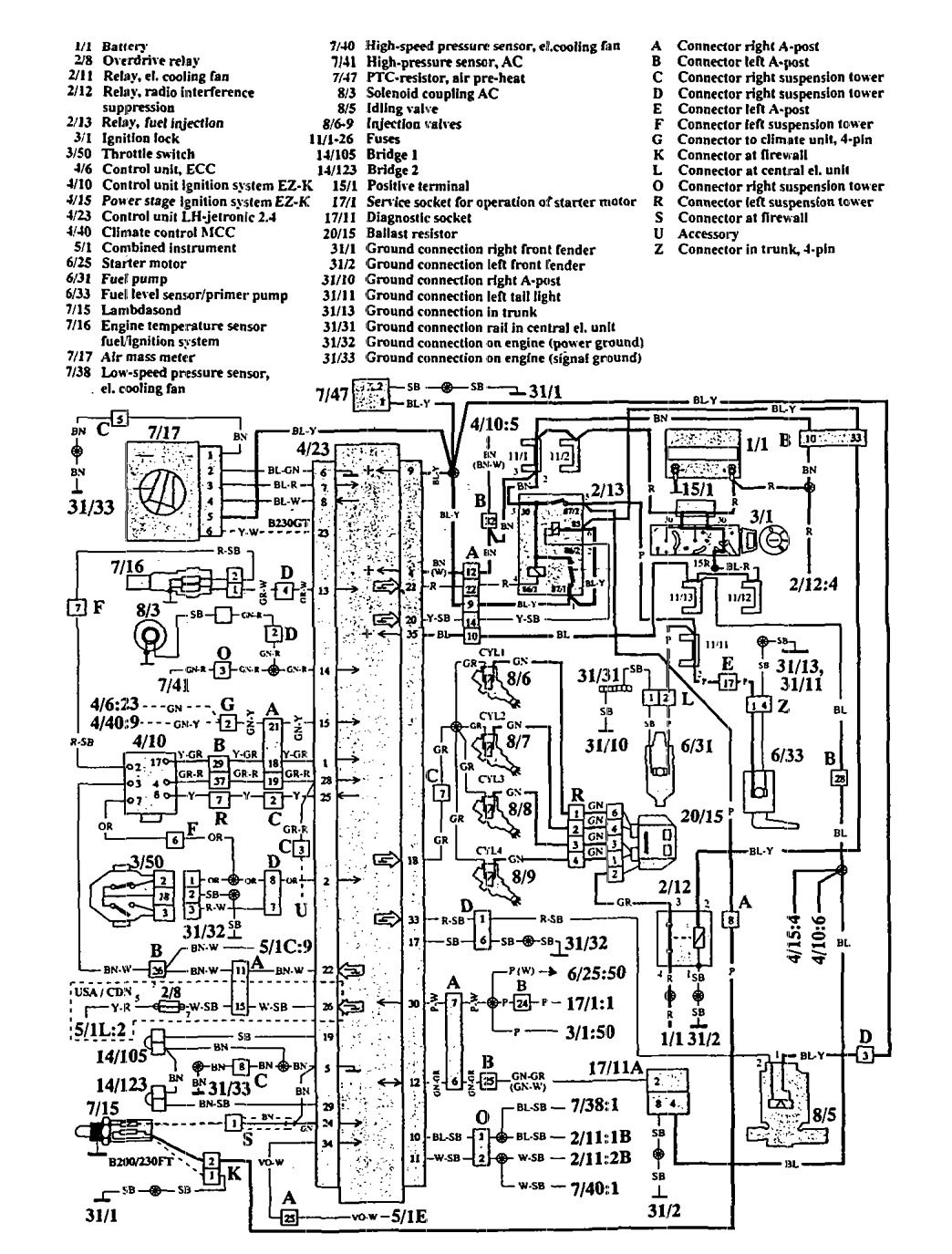 1995 gmc sierra ignition wiring diagram how email works explain with volvo 940 (1992) - diagrams fuel controls carknowledge