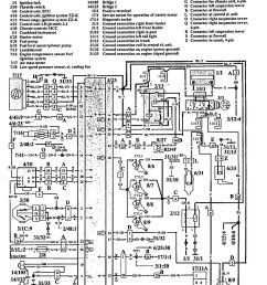 volvo 940 wiring diagram wire management wiring diagram 1993 volvo 940 wiring diagram [ 1024 x 1373 Pixel ]