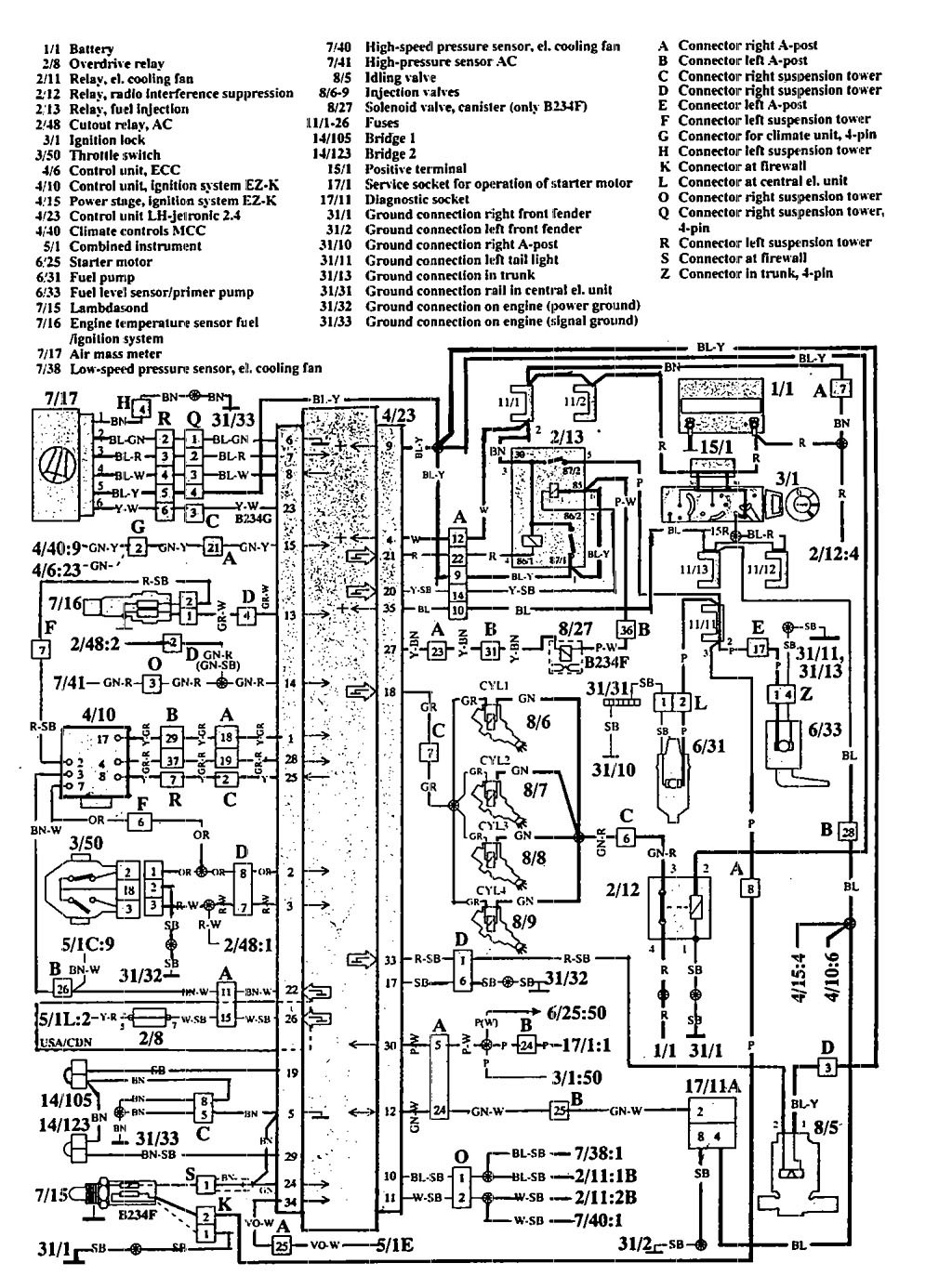 volvo wiring diagram mtd lawn mower parts 940 1992 diagrams fuel controls