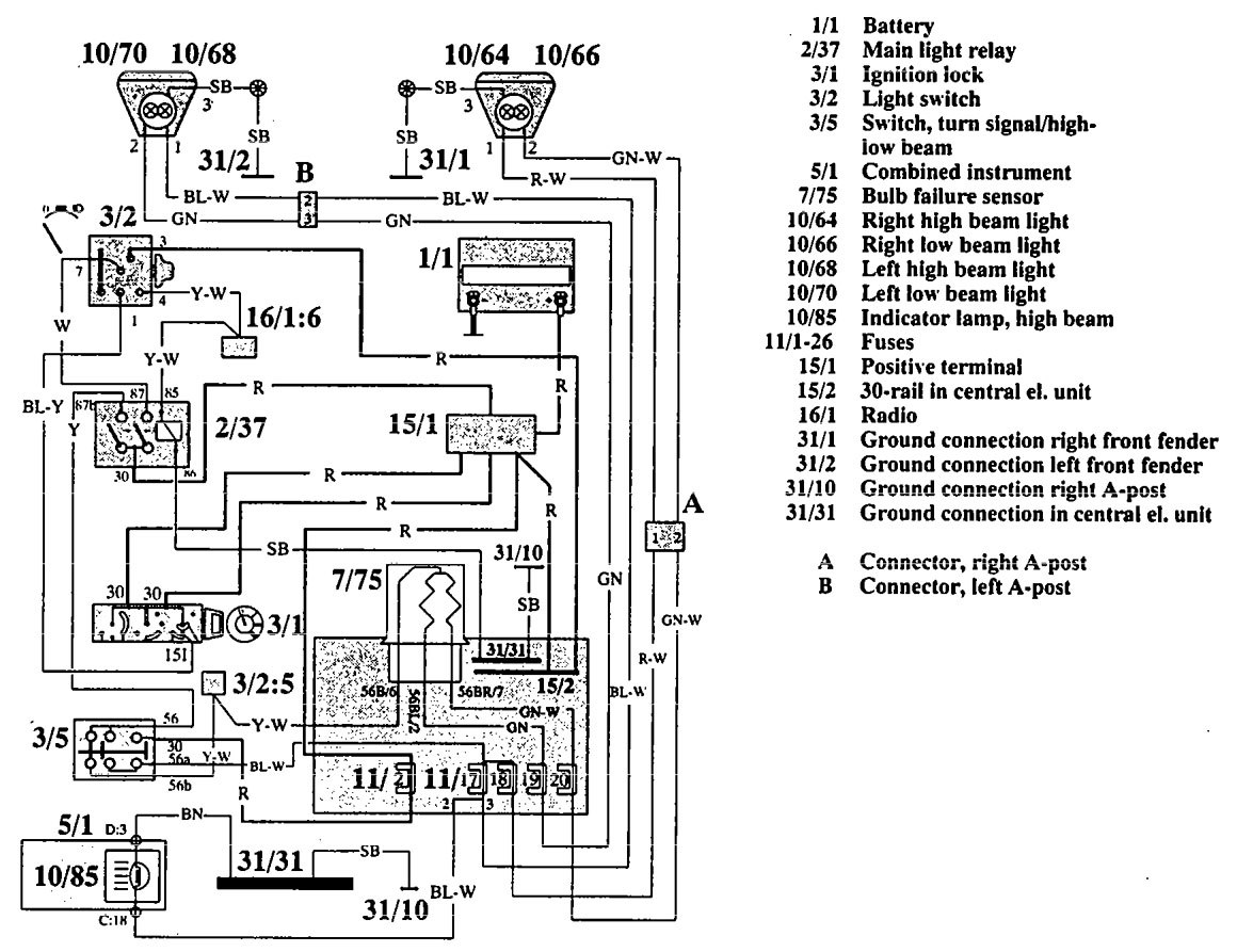 Volvo 740 Wiring Diagram