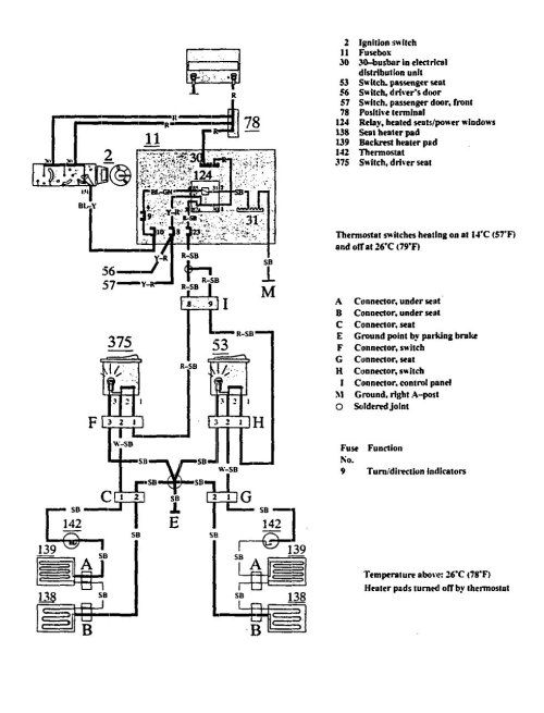 small resolution of saab seat heater wiring harness wiring diagram mega 2011 saab 9 3 seat heater wiring wiring
